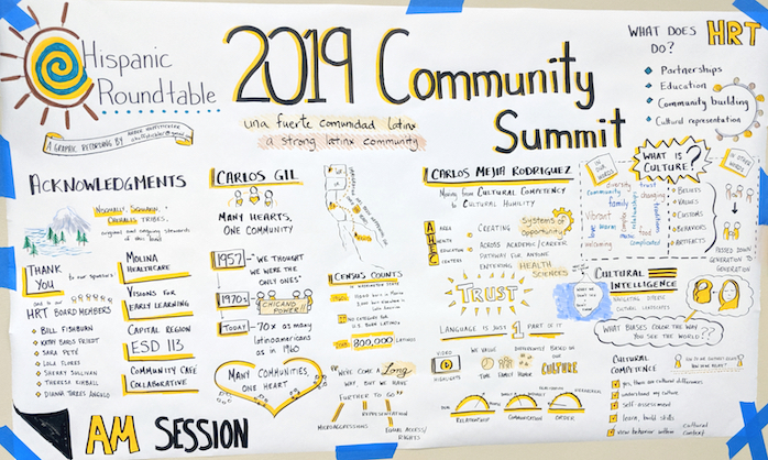 Amber Graphic Recording Latinx Community Summit 6-17-19 (2)