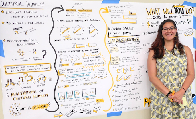 Amber Graphic Recording Latinx Community Summit 6-17-19